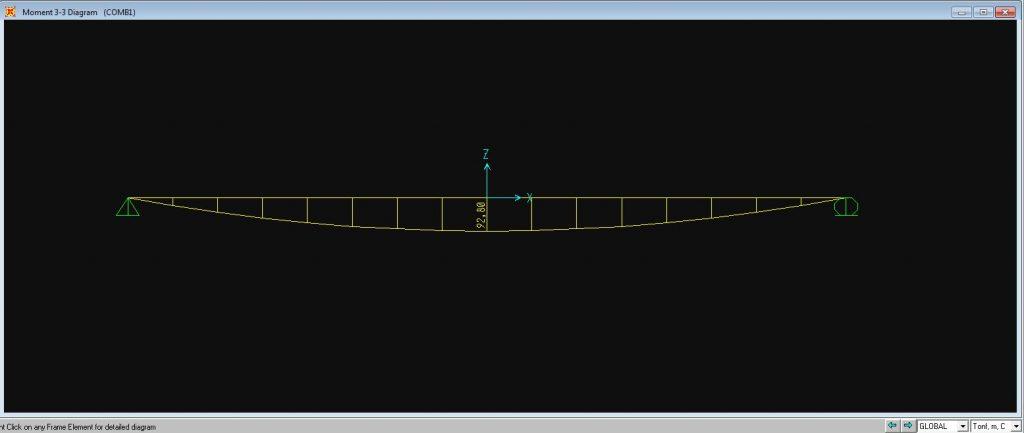 placeholder2 - Tutorial SAP2000 Part 2 : Balok Sederhana dengan Kombinasi Beban