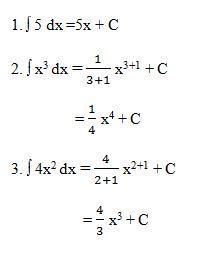 3 1 - Integral Fungsi Aljabar dan Contoh Soal Part 1
