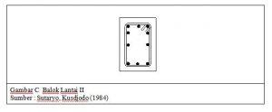 Balok 300x124 - Struktur Bangunan Beserta Fungsinya