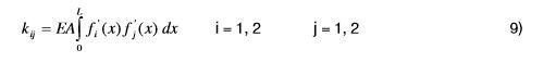13 - Metode Elemen Hingga ( Struktur Truss )