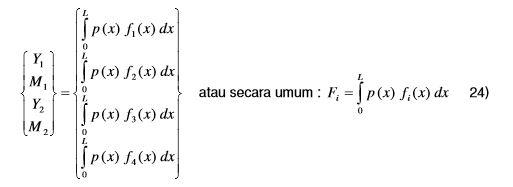 15 - Metode Elemen Hingga ( Struktur Beam )
