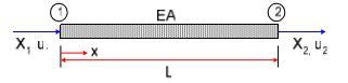 2 - Metode Elemen Hingga ( Struktur Truss )