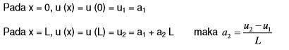 4 - Metode Elemen Hingga ( Struktur Truss )
