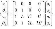 5 1 - Metode Elemen Hingga ( Struktur Beam )